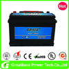 best car battery prices12V 75Ah DIN75 Maintenance Free Auto Battery