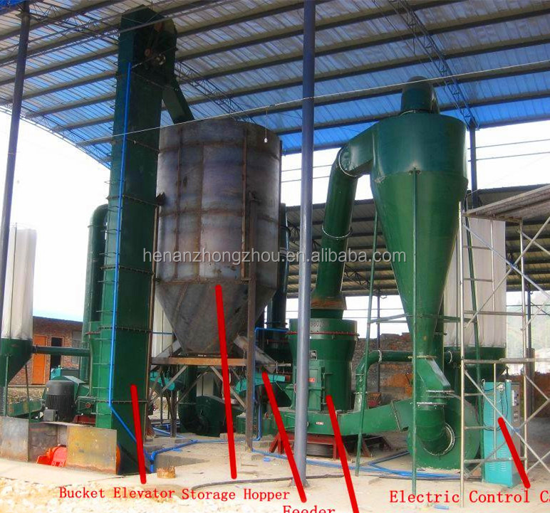 China manufacturer powder making super fine raymond mill for calcium carbonate 3R3016
