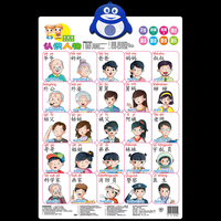 Talking education learning wall chart KL-023