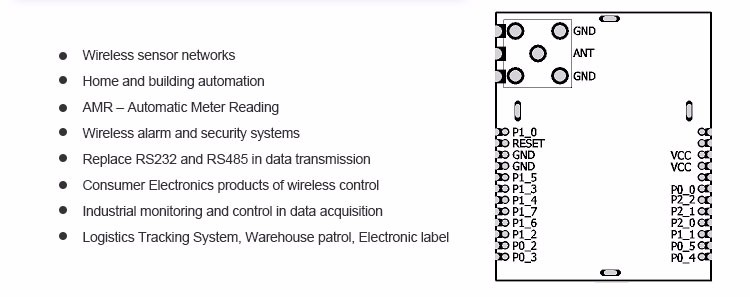 High Power Uart 1000M CC1110 Receive Rf Wireless Module