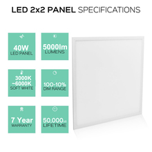 Super Bright Ceiling LED Light Panel 2x2, 40W Dimmable, 5000 Lumens, 100-277V, UL, DLC Premium 4.2 Qualified