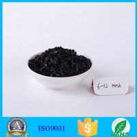 Gold Smelting & Refining Metallurgy granular activated carbon