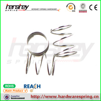 current market price small coil spring for art and craft