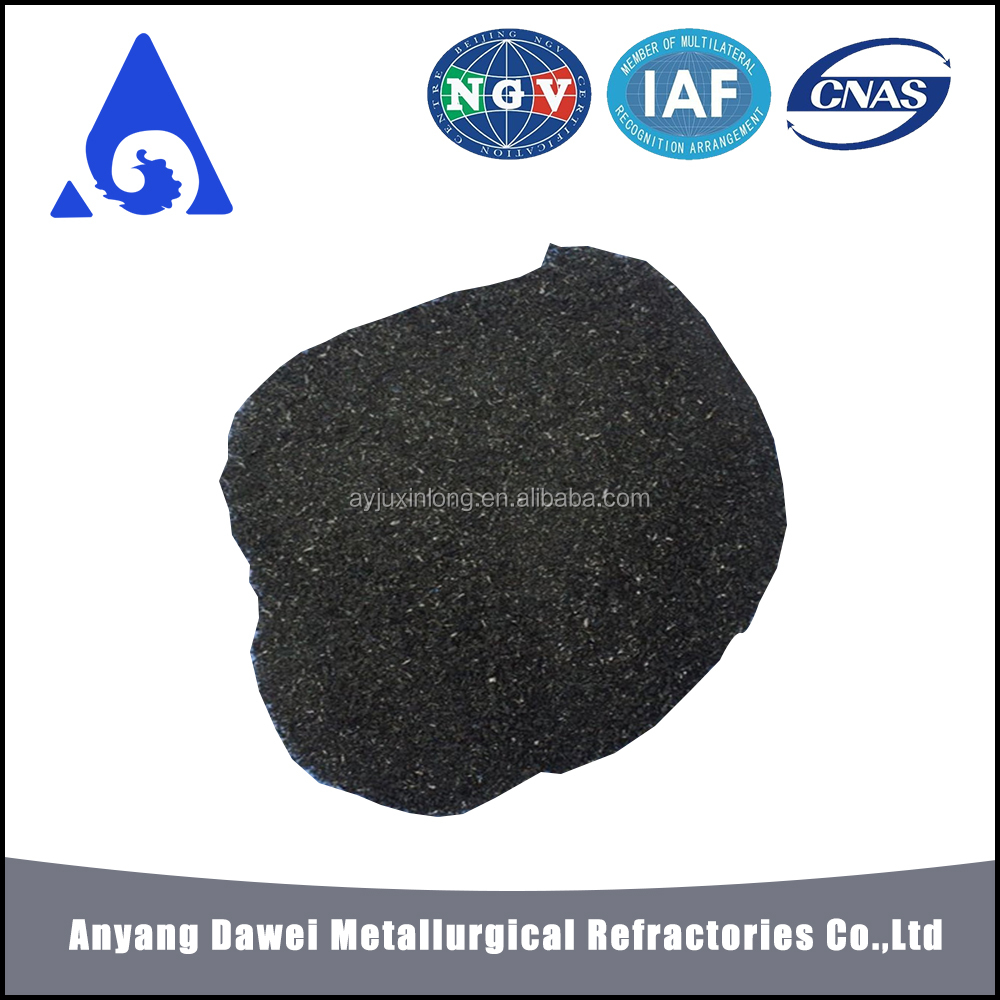 Anyang Silicon Carbide/SiC 85 powder