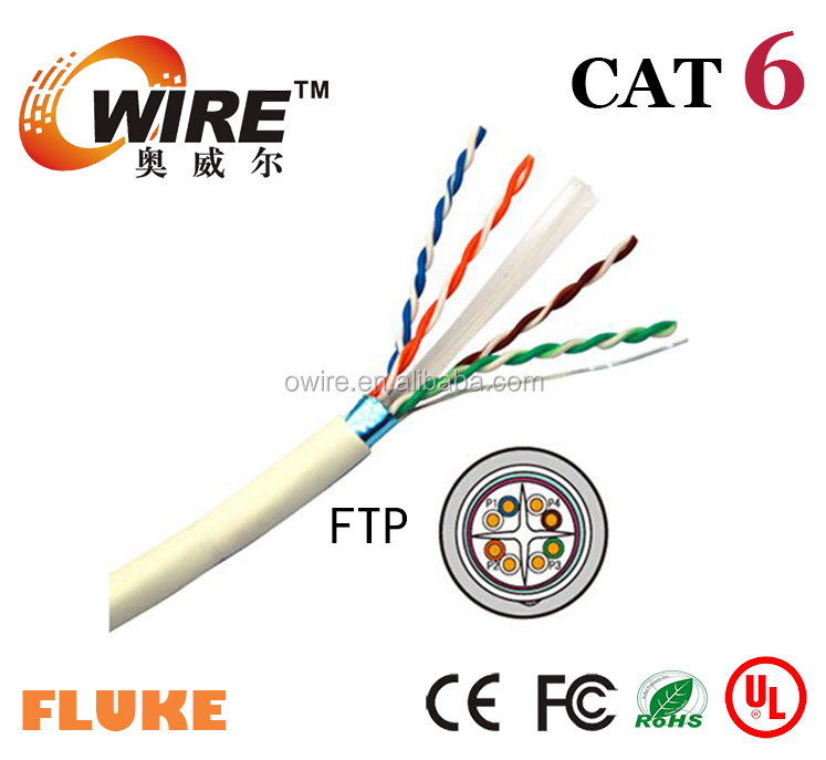 multi pair UTP/SFTP/FTP Cat6 Lan Cable UL/CE/RoHS/ISO9001 certificate