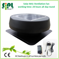Sunny Flush Mounting Solar Air Conditioning Roof Ventilation Fan with AC/DC Dual Power Adapter