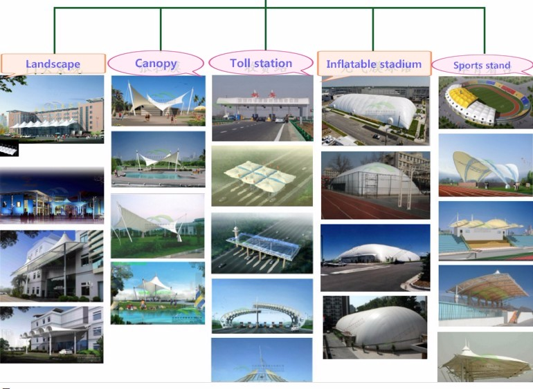 Roof canopy tensile membrane structure PTFE