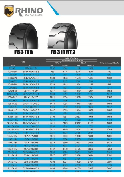 RHINO solid tyre forklift tyre 250-15 9.00-16 10-16.5 10.00-20 12.00-16.5