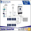 BESTSUN Newest solar energy inverter and grid-tie inverter