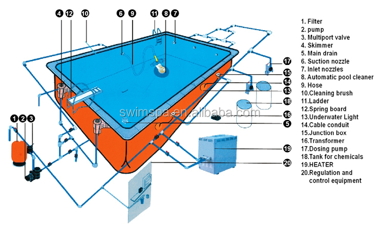 China Full Set Cleaning And Life Saving Swimming Pool Equipment Buy Pool Swimming Pool