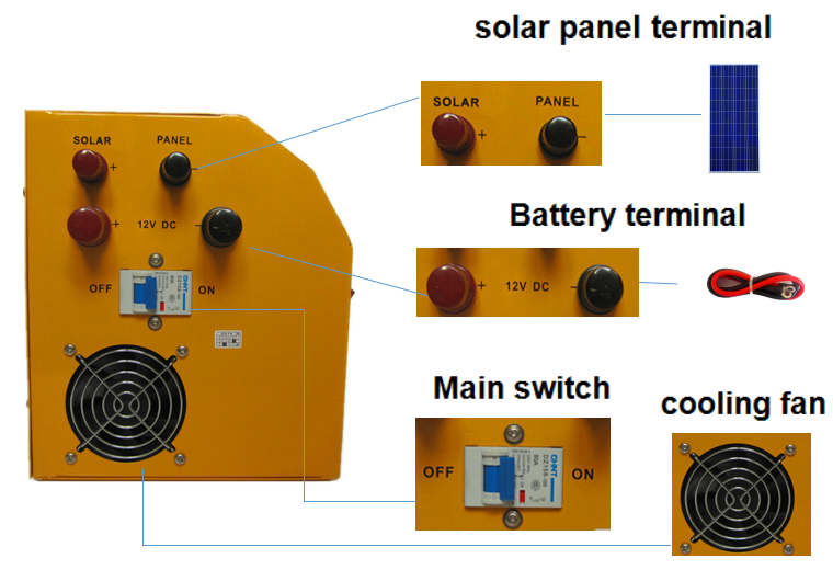 solar system name generator - photo #10