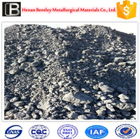 Alibaba China Supplier of Bulk Buying Product Good quality silicon slag/Si slag