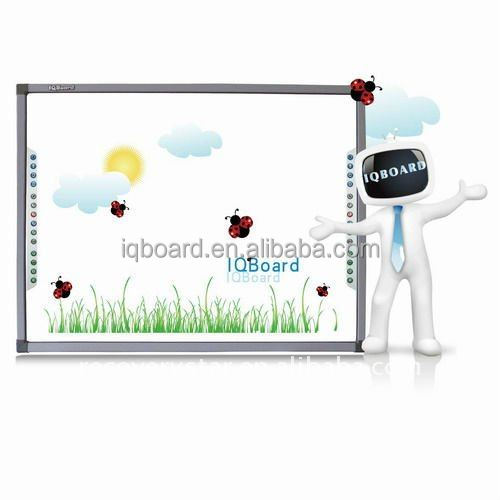 infrared technology duplex board white back for classrooms