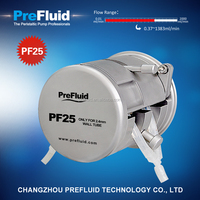 Prefluid PF25 chemical dosing pump working principle,chemical dosing pump suppliers,ansi pump,pneumatic chemical pump