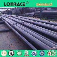 a53 standard erw pipe price