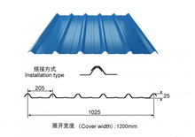 China supplier foshan cheap 1025 type roofing sheet steel panel size for construction material