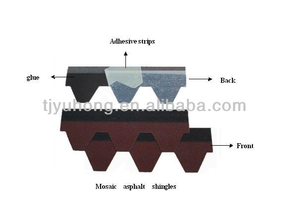 red color bitumen roofing shingles