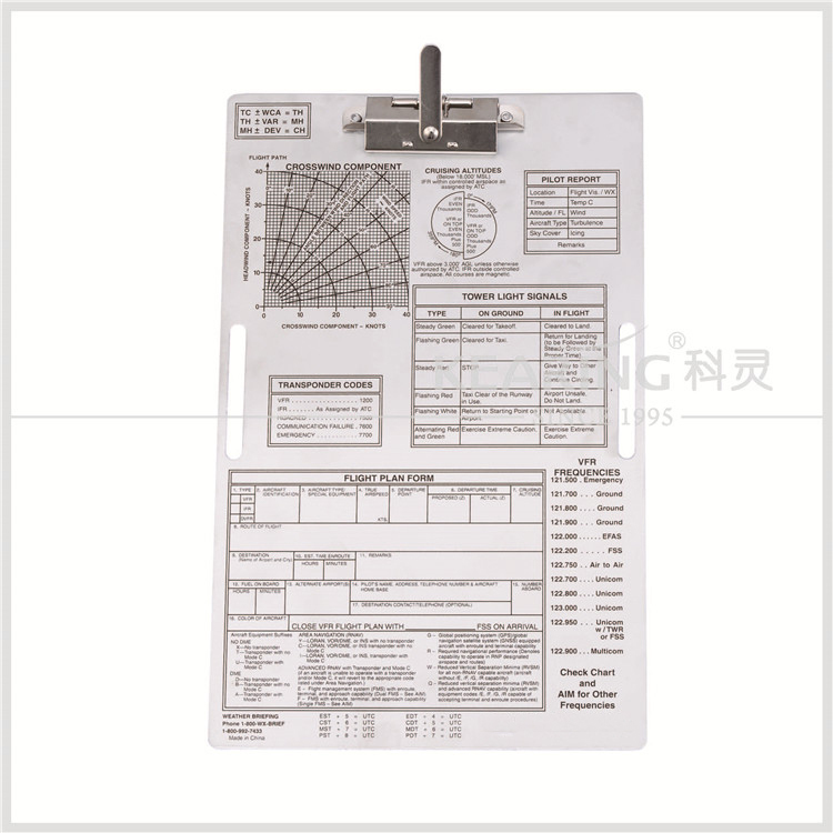 Durable Lexan Plastic Ultimate Fixed Plotter # CP-1