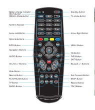 GM Market remote control for sunray&dm 800 hd se wifi dm800se v2 remotes
