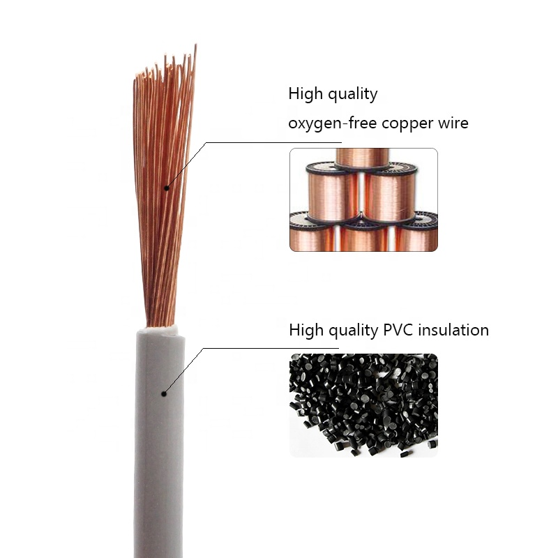 Low price House wring RV/ <strong>H07V</strong>-<strong>U</strong> 2.5mm single core electrical <strong>wire</strong> flexible single core cable 10mm
