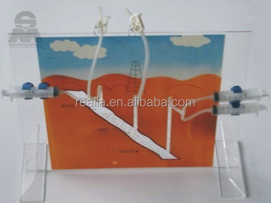 Oil and gas pumping facility model, Petroleum Producting model for teaching use