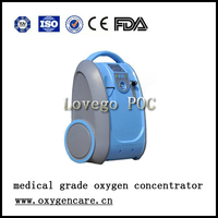 Low Price nasal cannula Medical Portable Oxygen Concentrator