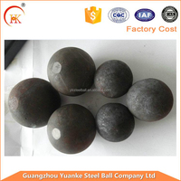 19.05mm,25.4mm Forged Grinding Media Iron Steel Ball