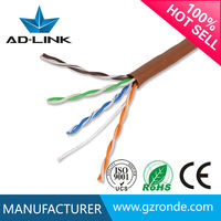 Communication Equipment/ Hot Box Connection Internet/ Cat5e Network Cable Connection Box