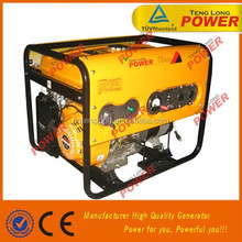 top quality portable gasoline powertrain generators for sale