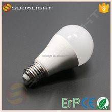 CE certificate Clear Cover hs code for light bulb