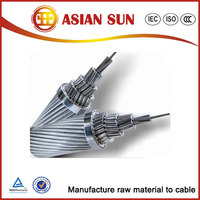 ASTM Standard Stranded All Aluminium Conductor Laurel 266.8 MCM AAC Conductor