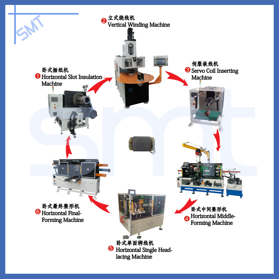Motor Assembly Line / Washing Machine Motor Assembly Line System
