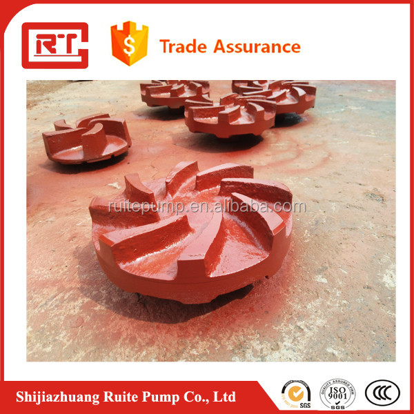 Powdered metal inner rotors /outer impeller for Oil Pump