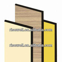 bathroom covering exterior wall panel