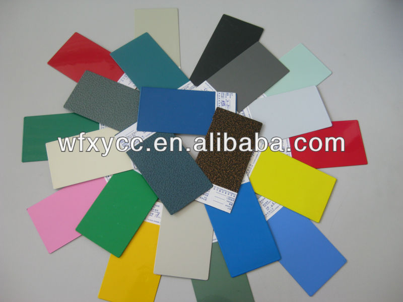 powder coating for car paint
