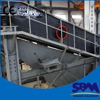 Supply sand screener for sale , used sand screen price , used sand screen machine
