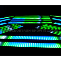 LED Pixel Batten Pitch 25mm 160 Pixels RGB 3in1 Filter Milky White