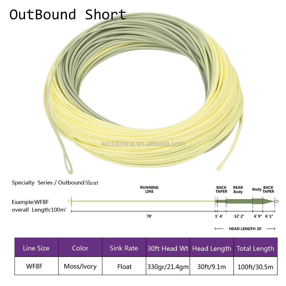Wholesale top grade real fly fishing line outbound short for Where to buy fishing line