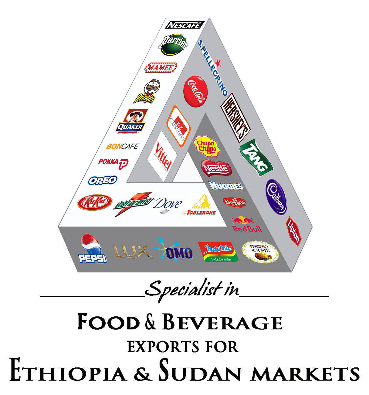 SPECIALISTS IN FOOD & BEVERAGE EXPORTS FOR ETHIOPIA & SUDAN MARKETS