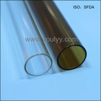 cutting glass tubes