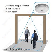 New reliable counting for stores wireless customer people counter system electronic counting device HPC008 camera people counter