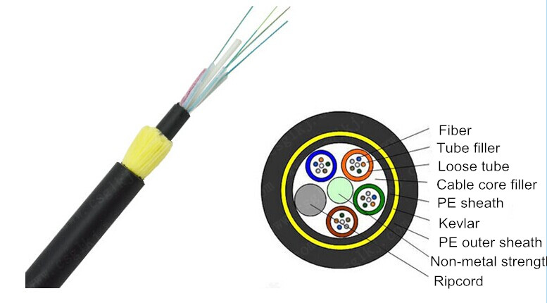 ADSS 24 Cores 100m Span Singlemode Sulf-supporting Fiber Optic Cable