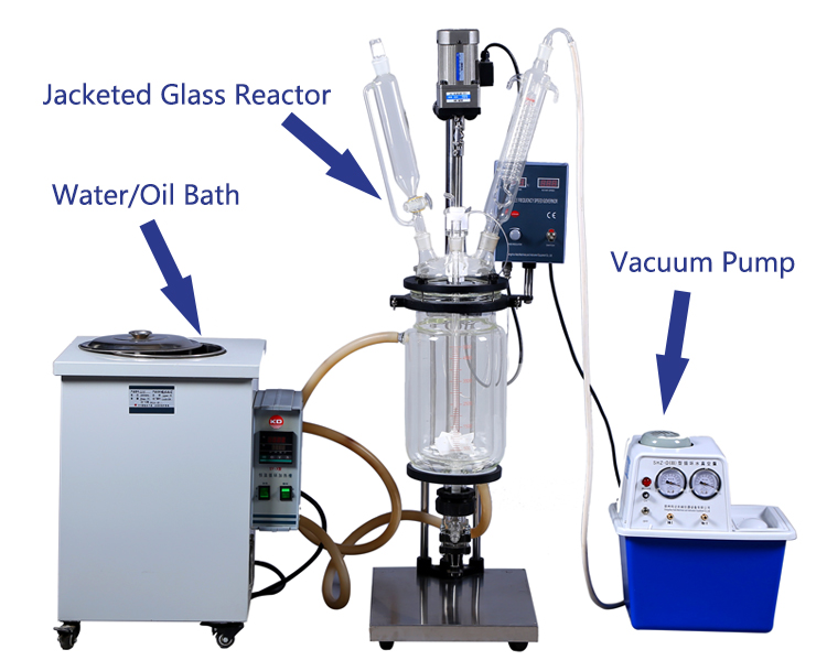 1L Photochemical Glass Jacketed Reactor Systems from China