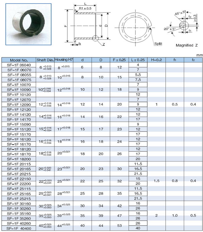 pap paf bush china manufacturer du bushing self lubricating bearing du1210 sleeve bearing du0608 teflon bush