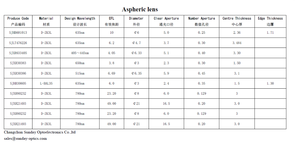 Dia.3mm Aspheric lens ,EFL:3.8mm,AR 635nm