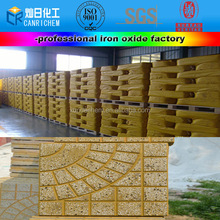 yellow iron oxide for construction structures pigment/colorant/paint