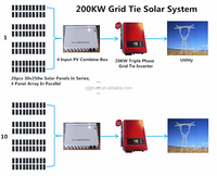 200kw On-grid Triple Phase Solar Power System