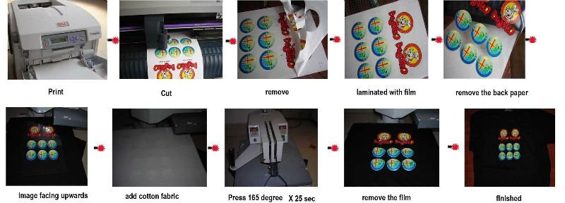 dark heat transfer paper procesisng.jpg