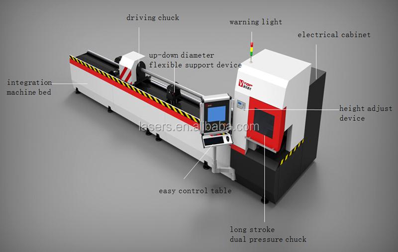 laser cutting machine stainless steel