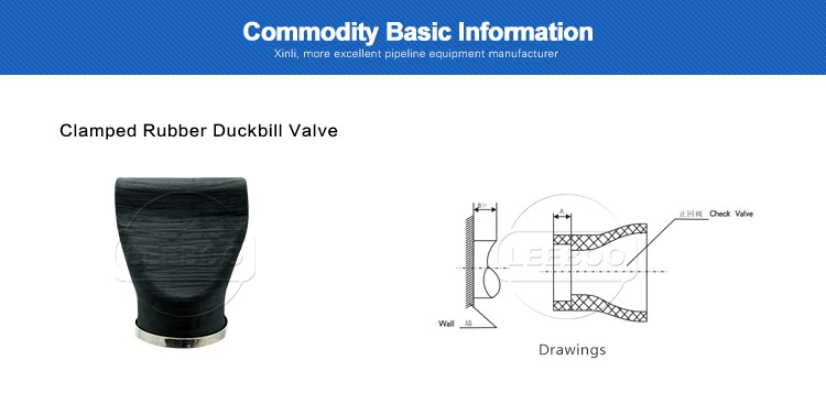 Duckbill Check Valves - Automatic Control Valves